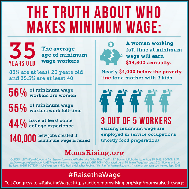 Source: http://action.momsrising.org/sign/momsraisethewage/