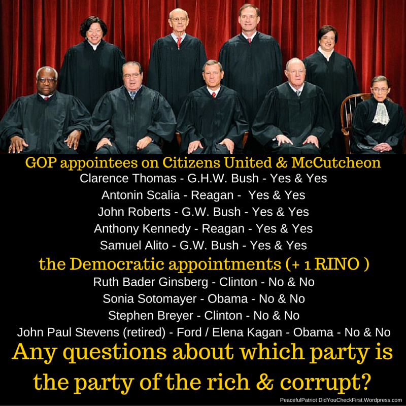 Partisan SCOTUS Justices on CU and McCutcheon