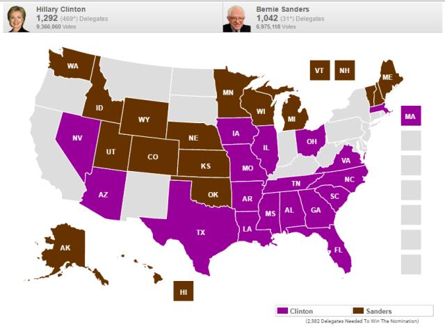 http://www.realclearpolitics.com/epolls/2016/president/2016_democratic_nomination_map.html