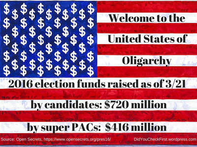 2016 election funds