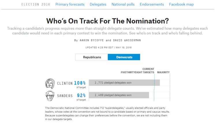 538 delegate track