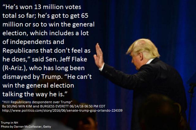 Trump can't win